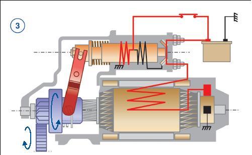 Apprentissage de la mécanique automobile (stages, ressources) Demarr13