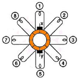Apprentissage de la mécanique automobile (stages, ressources) Dynamo11