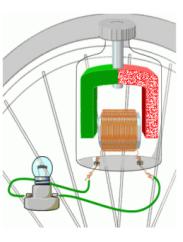 Apprentissage de la mécanique automobile (stages, ressources) Dynamo13