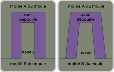 Apprentissage de la mécanique automobile (stages, ressources) Dypoui10