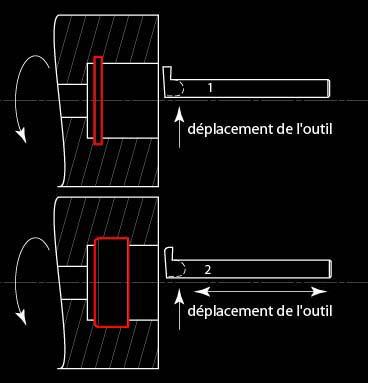 Apprentissage de la mécanique automobile (stages, ressources) Gorges10