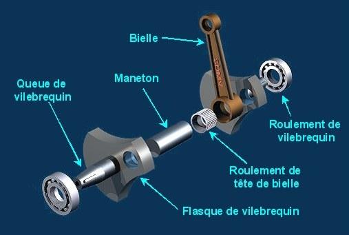 Apprentissage de la mécanique automobile (stages, ressources) Maneto10