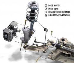 Apprentissage de la mécanique automobile (stages, ressources) Megane10