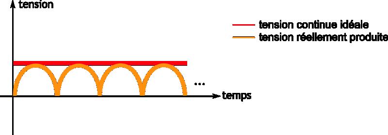 Apprentissage de la mécanique automobile (stages, ressources) Tensio10