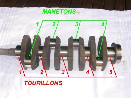 Apprentissage de la mécanique automobile (stages, ressources) Touril10