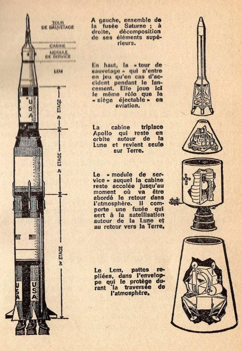Les livres d'enfants avec bandeau.  - Page 3 Apollo11