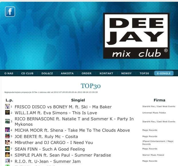 26/08/2012 Frisco Disco vs Boney M. feat. Ski Musik 37634610
