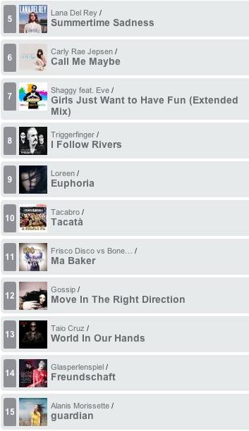 26/08/2012 Frisco Disco vs Boney M. feat. Ski Musik Dddddd49