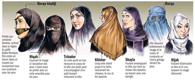Pourquoi il faut interdire le voile islamique en France  - Page 2 Diffc311