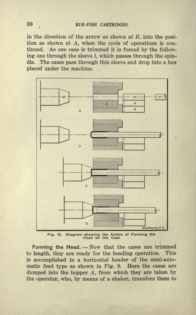 Rechargement 22LR  - premiers essais - Page 3 Cartri10