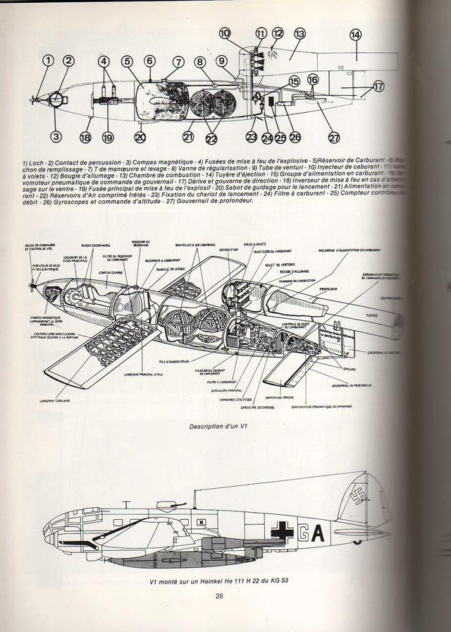 Espace & Exploration n°35 - Peenemünde - Page 3 Armes_10
