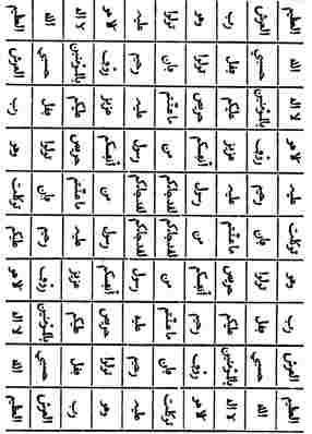 Le Djedouel ou amulettes magiques Verset11