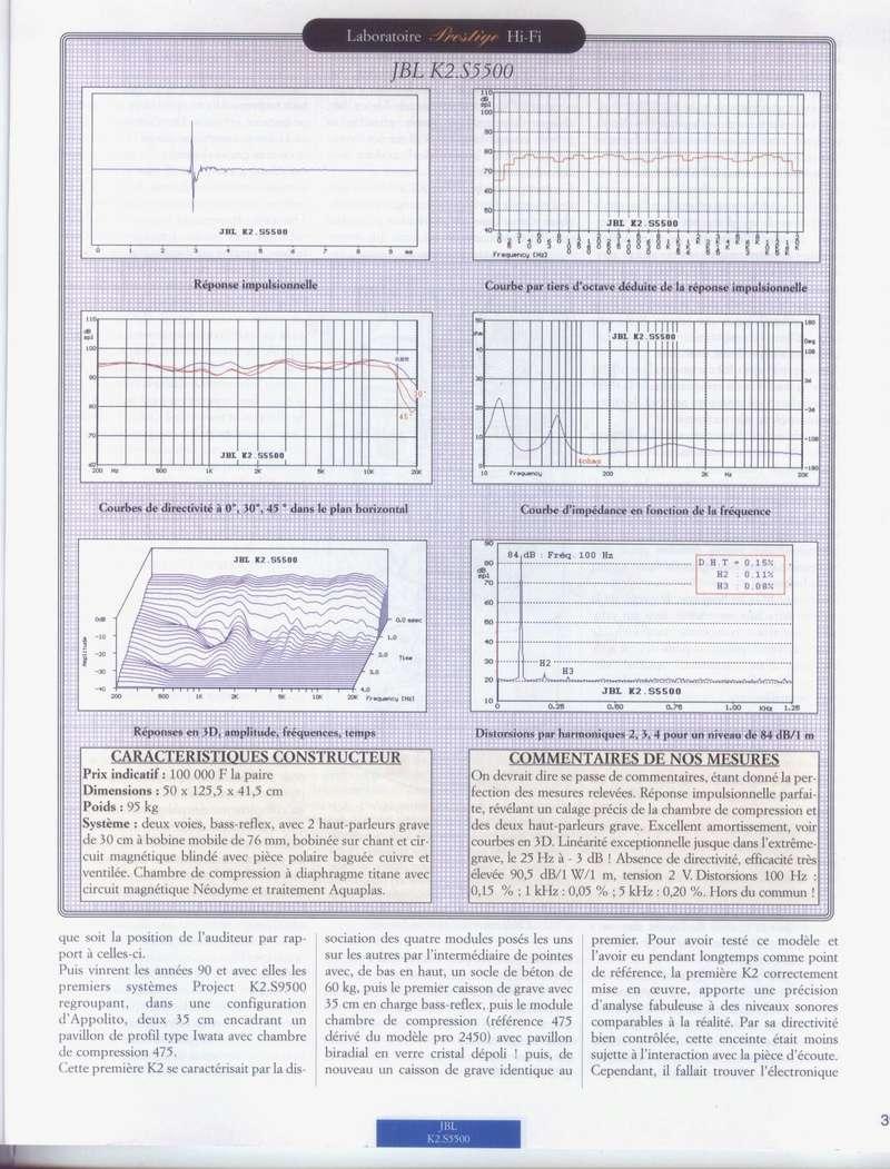 Serie K2 S5500 Banc_d29