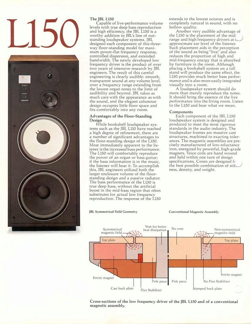 Modèle L150 Année 1979 L150_f11