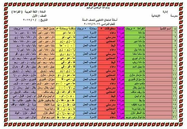 """اسئلة مادة اللغة العربية """" القراءة """" الشفوي نصف السنه للصف الاول الابتدائي 2018 1138"""