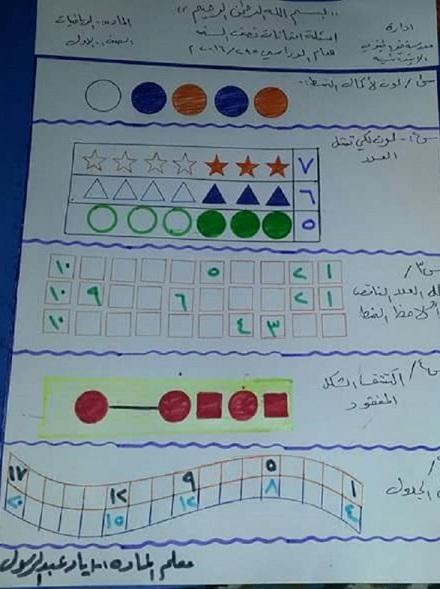 نماذج اسئلة الرياضيات التحريري للصف الاول الابتدائي فى العراق 2018 1810