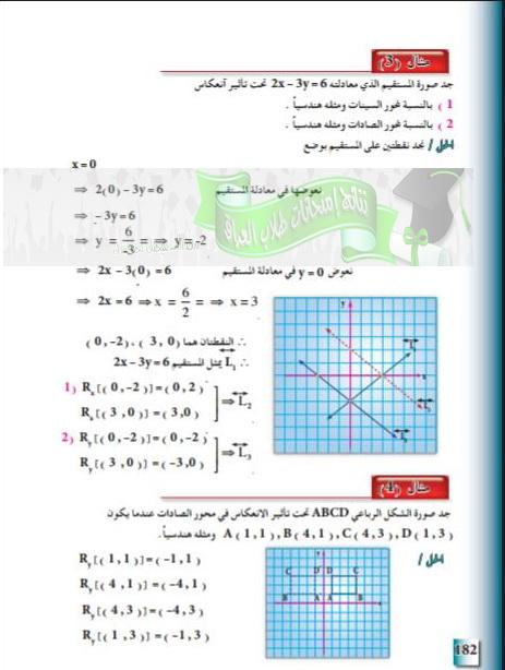 مرشحات رياضيات للثالث المتوسط 2018 تمهيدى 2018 1916