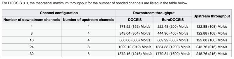 DAB+ sur le câble Captur10