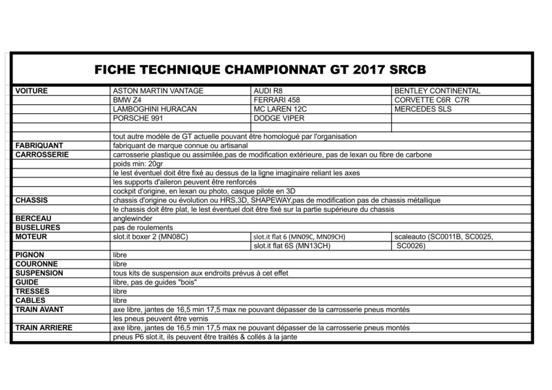 """Championnat GT """"SRCB 2017"""" Ft_gt_12"""