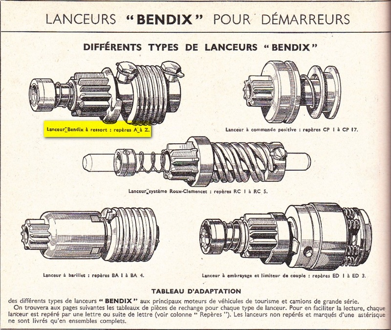 Pignon de démarreur Bendix10