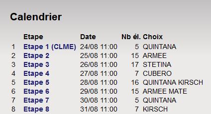 E7 : là quand même, les GC-contenders au taquet, non ? Bug_pp10
