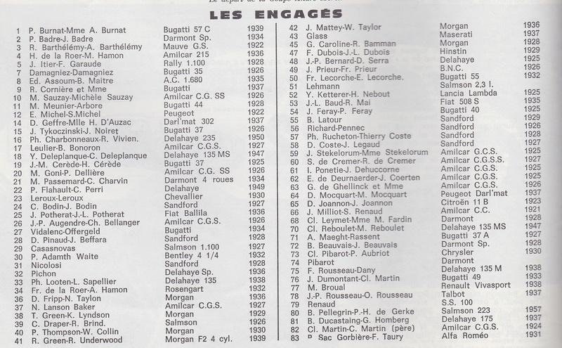 Coupes de l'Age d'or à Montlhéry - 1968, 69, 70 69-k10
