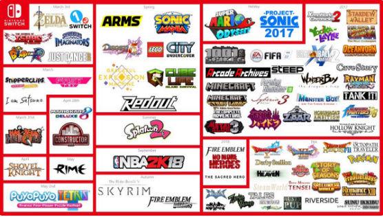 [NEWS] Nintendo annonce : la Switch ! Jeux_s10
