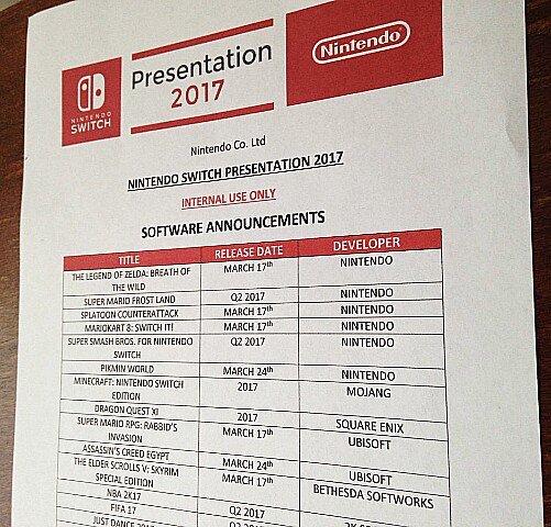 Nintendo NX - Page 3 C1rxr210