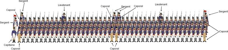 Règlement d'infanterie premier empire Aligne11