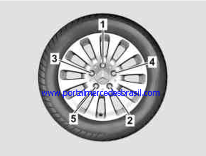 (C/X253): Sequência de aperto dos parafusos das rodas e torque Md_w2018
