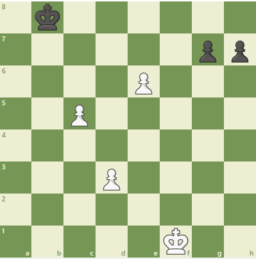 Question about backward pawns Bps10