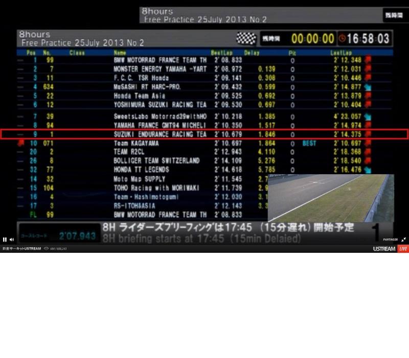[Endurance] 8 heures de Suzuka 2013 - Page 2 10749510