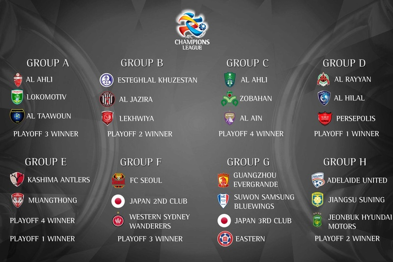 نتائج قرعة دور المجموعات لدوري أبطال آسيا 2017 Czi27l10