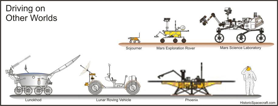 [Curiosity/MSL] Atterrissage sur Mars le 6 août 2012, 7h31 - Page 2 Msl-pl10