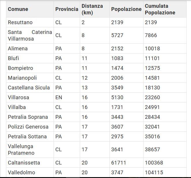 Caltanissetta : debole scossa di terremoto tra Resuttano, Santa Caterina Villarmosa, Bompietro, Blufi Terrem10