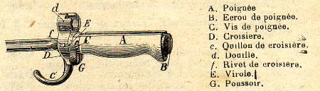 Baionette du Lebel Rosali10