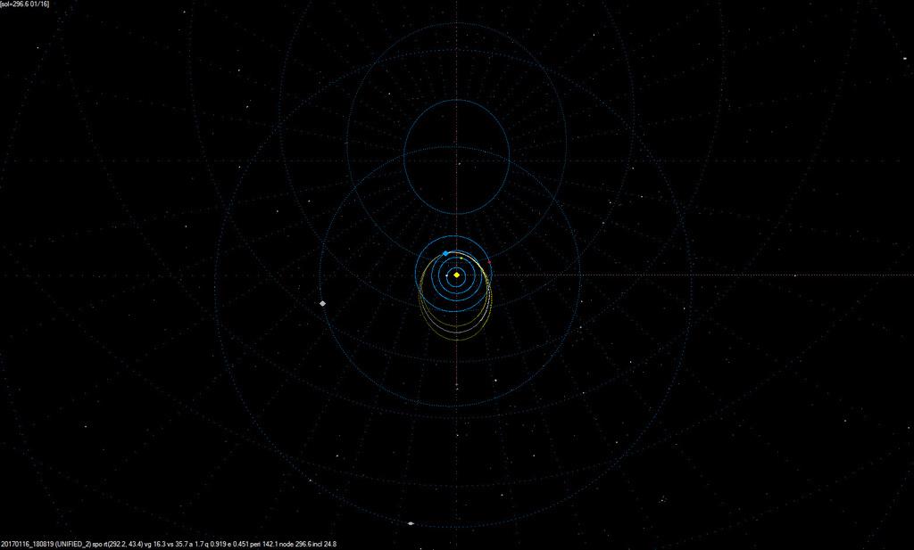 Fireball 2017.01.16_18.08.19 ± 1 U.T. Orbita13