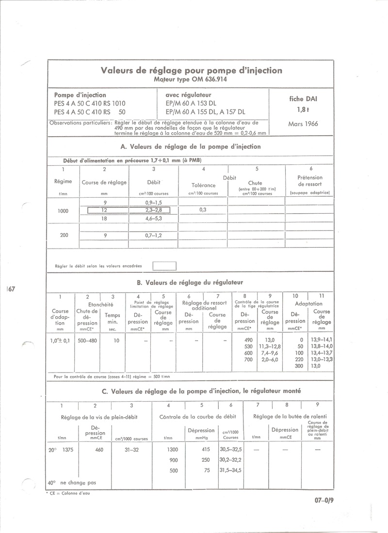 Pompe Injection PES 4A50B410 - Page 2 411_po10