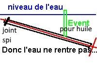 Boulogne Etaples au 1/20 sur plan Hylice11