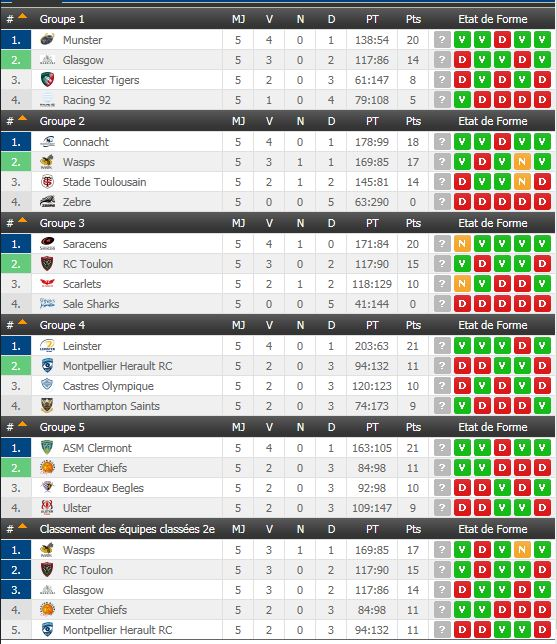 Coupe d'Europe 2016/2017 - Page 2 Avant_10