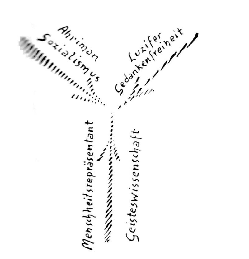 VIEILLIR, une illusion extérieure - Rudolf Steiner. Douziy10
