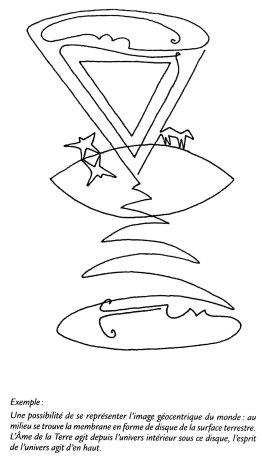 Pensées pour une vision holistique de la Terre - Marko Pogacnik Gyocen11