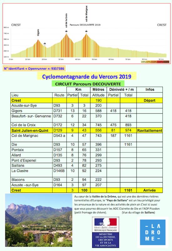 Brevet Montagnard du Vercors 2019 Captur42