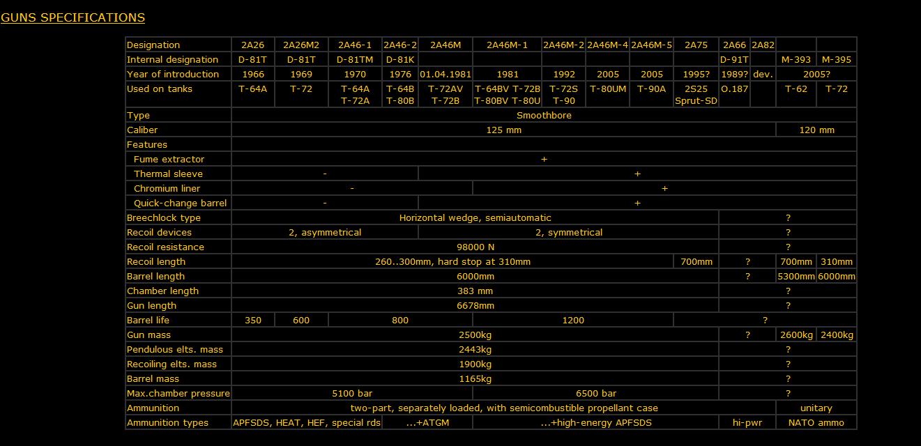 T-72B1 - Página 20 2a4610