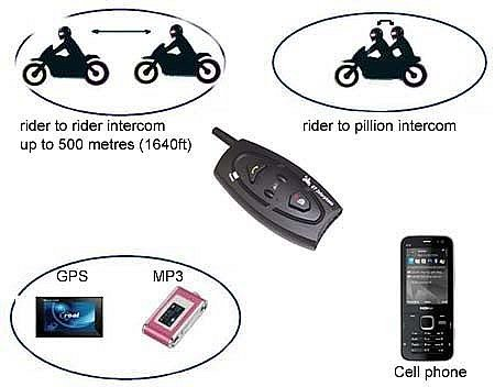 bluetooth motorcycle communication gadget. Pic_310