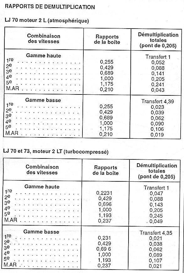 [Question] Différences entre boites LJ et KZJ Rta_lj11