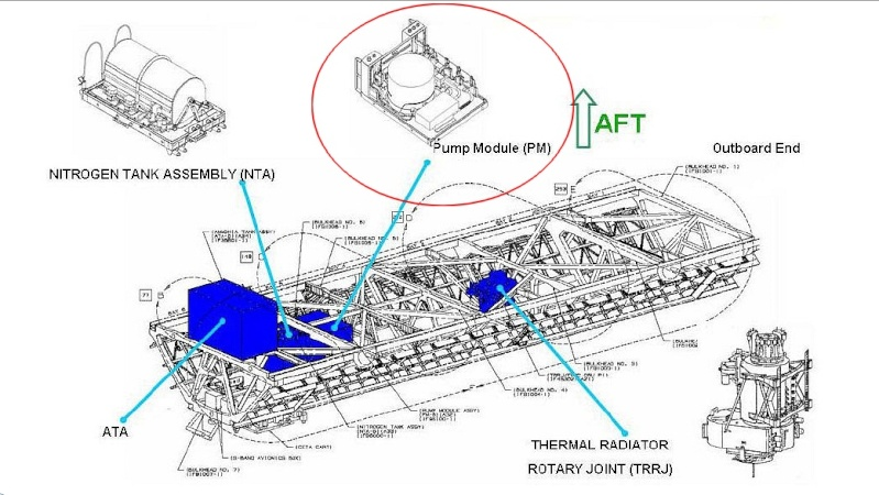 [ISS] Panne + réparation d'un des systèmes de refroidissement  Sans_112