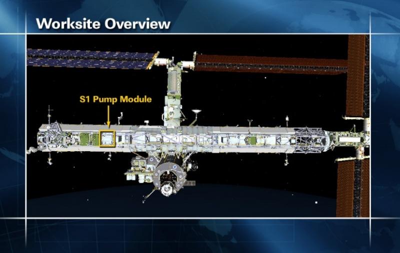 [ISS] Panne + réparation d'un des systèmes de refroidissement  - Page 3 Sans_121