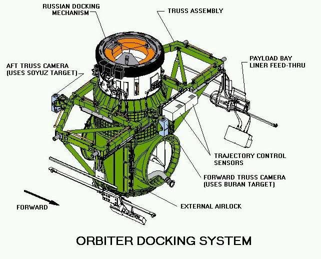 [STS-133] Discovery : Préparatifs (Lancement prévu le 24/02/2011) - Page 9 Sans_237