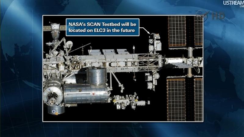 ISS Expédition 32: Déroulement de la mission. - Page 2 Sans_376